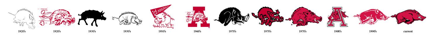 Traditions | University of Arkansas